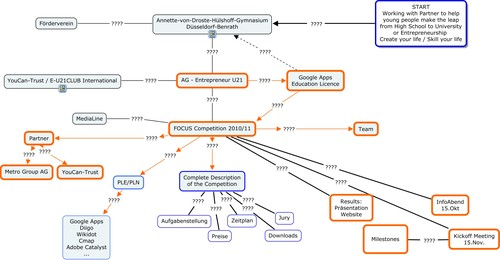Concept_Map_Student_Competition_-_What_s_all_about_1.jpg